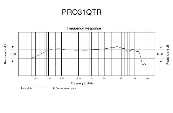 Audio-Technica PRO31 QTR