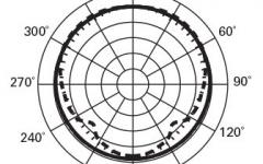Audio-Technica U841R UniPoint