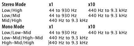 Behringer CX3400 V2