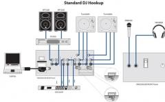 Conectare standard VMX1000USB
