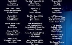 No brand Contemporary Film Scores Solo PF BK