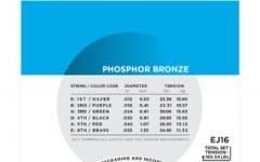 Daddario EJ16 Ph. Bronze Light 12-53