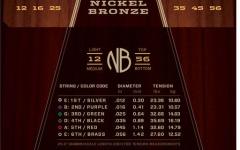 Set corzi pentru chitara acustica Daddario NB1256 Nickel Bronze Light Medium 12-56