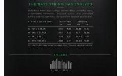 Set corzi chitara bass Daddario NYXL4095