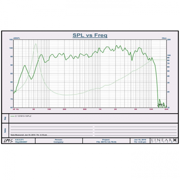 Eminence Beta - 12 LTB