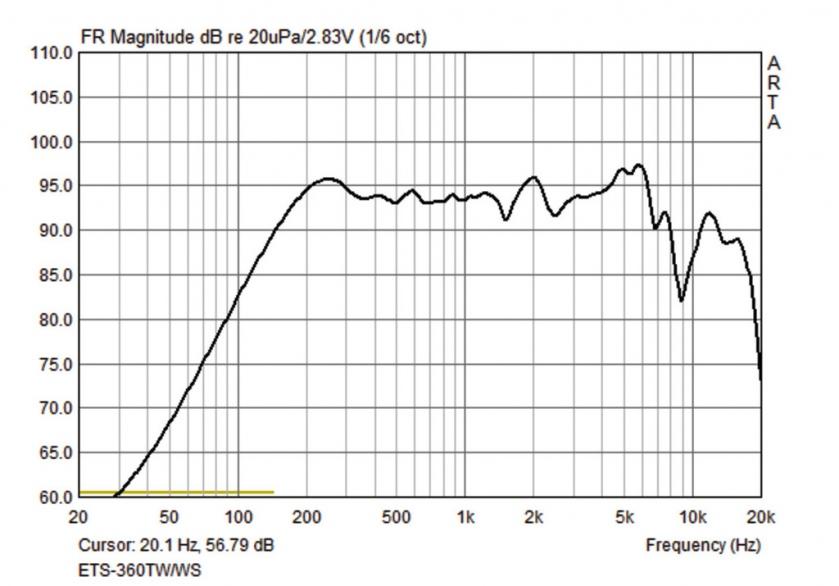 Monacor ETS-360TW/WS