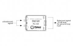Palmer PLI-04 ProMedia
