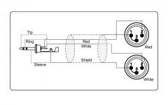 ProCab TRS3.5-2XLRm 3m