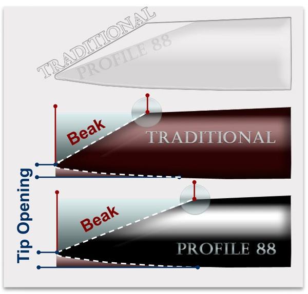 Vandoren Classic B45 LY Profile 88 Clarinet Bb